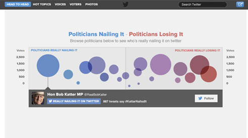 UX Design: Official Twitter 2013 election site